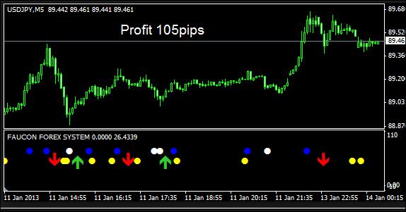 Cash-Profit 1.2 Free Download   Forex vs Power