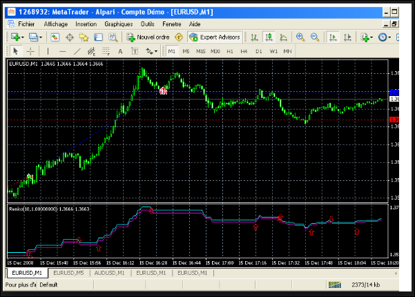 Expert Advisor Renko Profitable | Forex vs Power